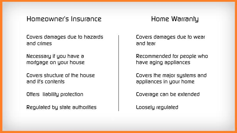 The Truth About Home Warranties Nwa Cooling And Heating